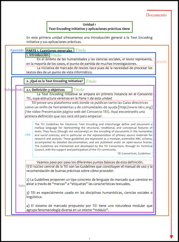 Análisis estructural de un texto \label{L5_estructura}